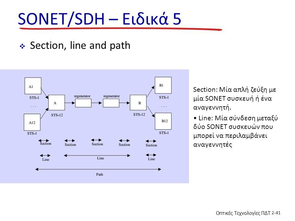 SONET/SDH – Ειδικά 5 Section, line and path