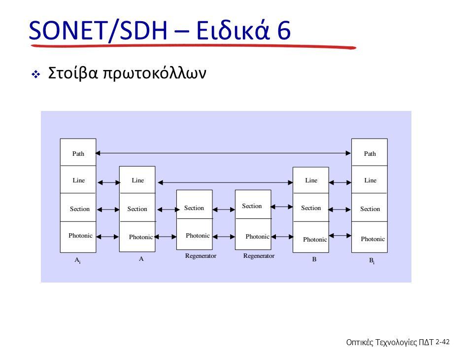 SONET/SDH – Ειδικά 6 Στοίβα πρωτοκόλλων Οπτικές Τεχνολογίες ΠΔΤ