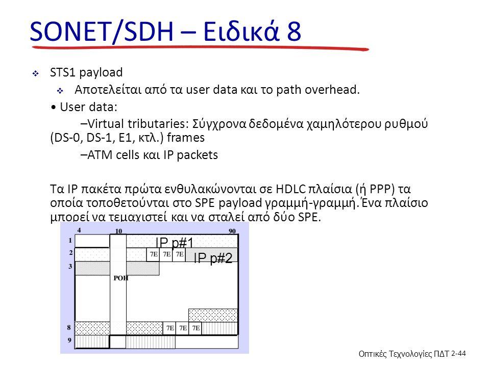 SONET/SDH – Ειδικά 8 STS1 payload