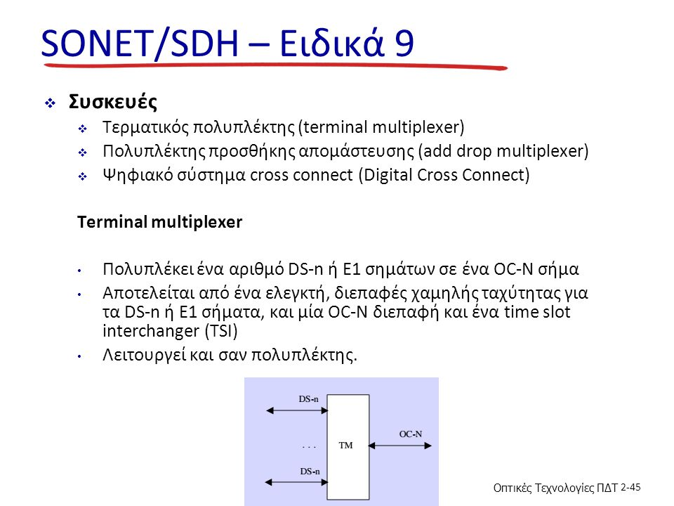 SONET/SDH – Ειδικά 9 Συσκευές