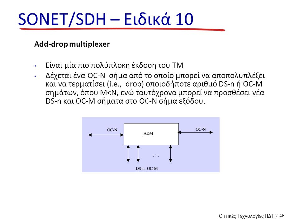 SONET/SDH – Ειδικά 10 Add-drop multiplexer