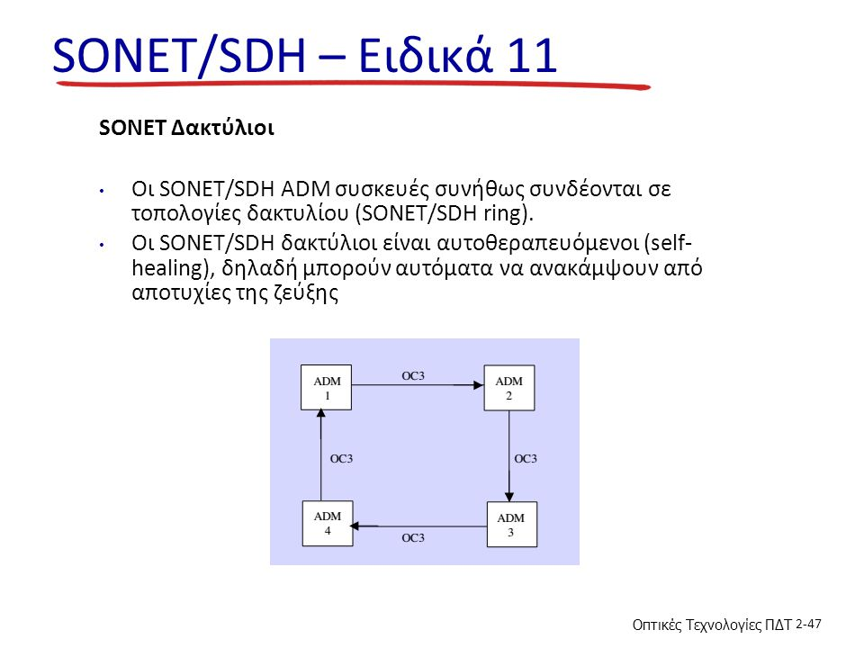 SONET/SDH – Ειδικά 11 SONET Δακτύλιοι