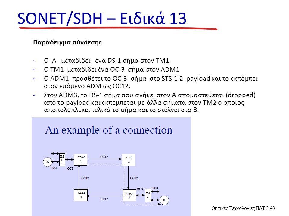 SONET/SDH – Ειδικά 13 Παράδειγμα σύνδεσης