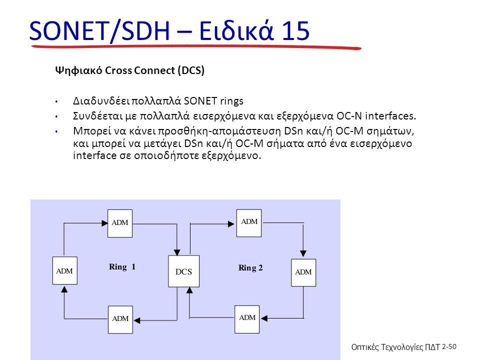 SONET/SDH – Ειδικά 15 Ψηφιακό Cross Connect (DCS)