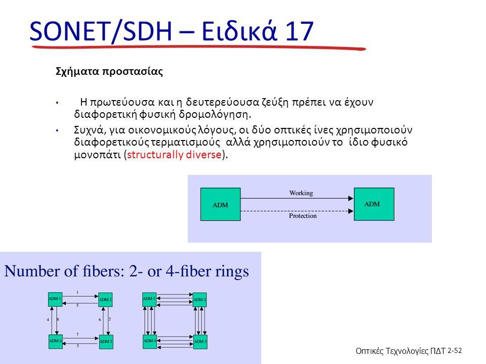 SONET/SDH – Ειδικά 17 Σχήματα προστασίας