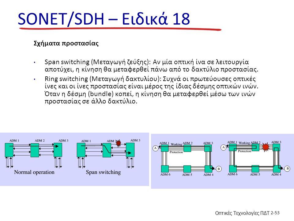 SONET/SDH – Ειδικά 18 Σχήματα προστασίας
