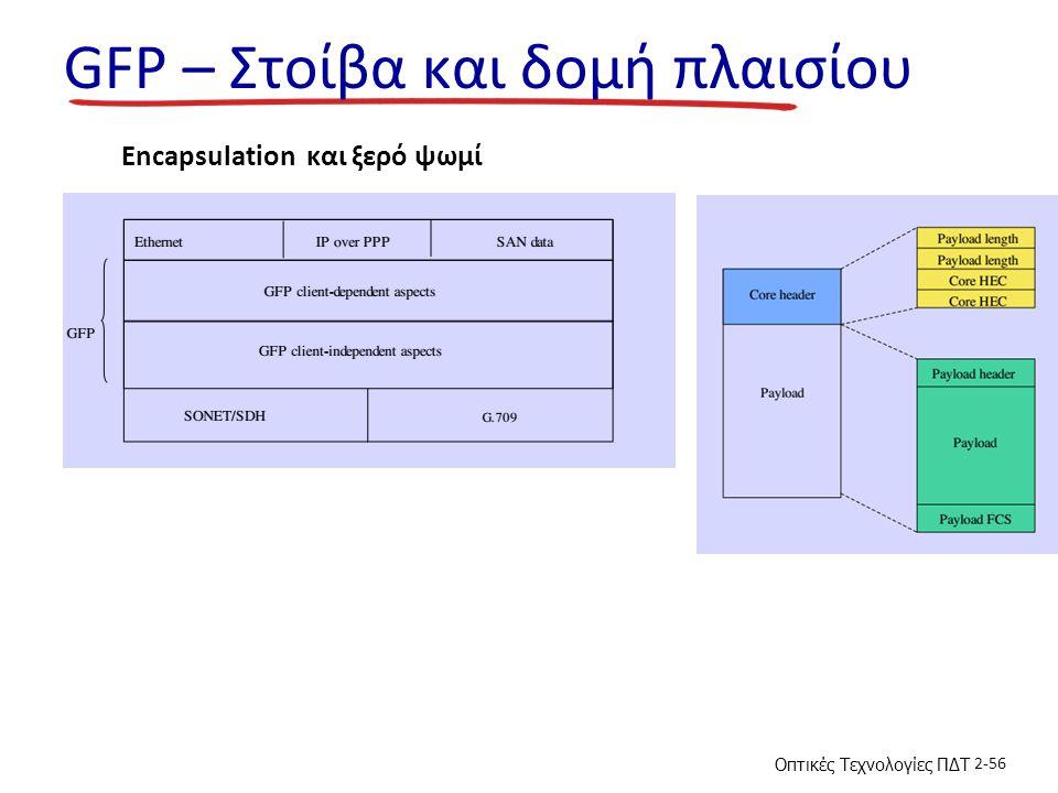GFP – Στοίβα και δομή πλαισίου