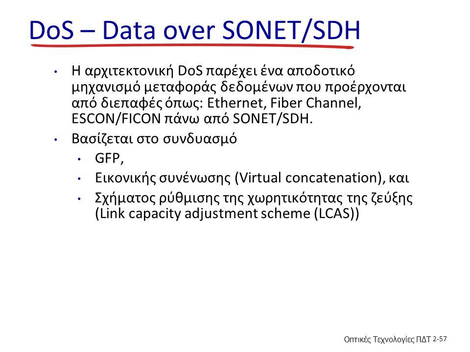 DoS – Data over SONET/SDH