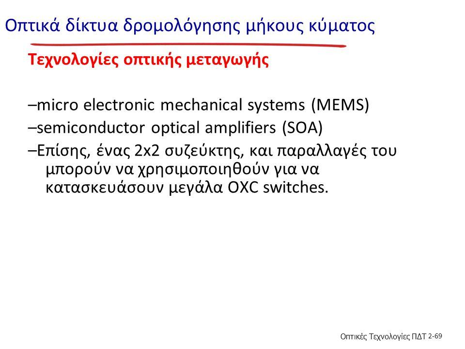 Οπτικά δίκτυα δρομολόγησης μήκους κύματος