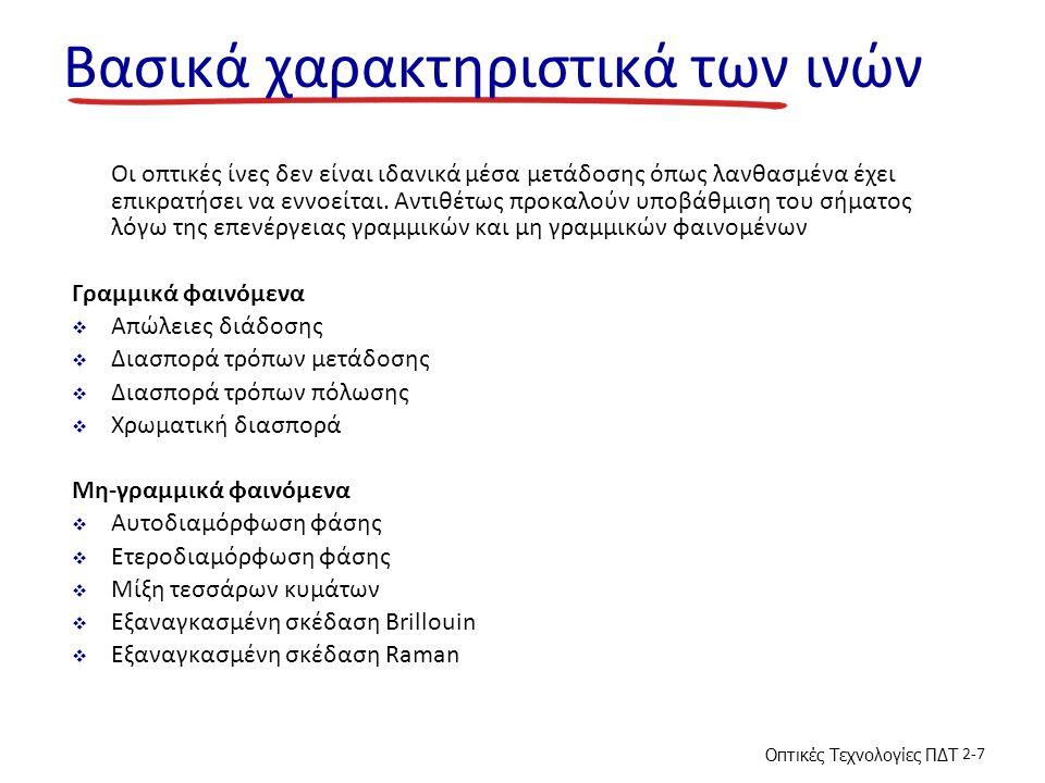 Βασικά χαρακτηριστικά των ινών