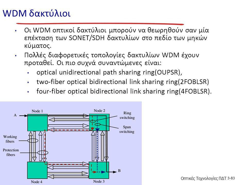 WDM δακτύλιοι Οι WDM οπτικοί δακτύλιοι μπορούν να θεωρηθούν σαν μία επέκταση των SONET/SDH δακτυλίων στο πεδίο των μηκών κύματος.