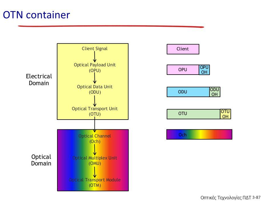 ΟΤΝ container Οπτικές Τεχνολογίες ΠΔΤ