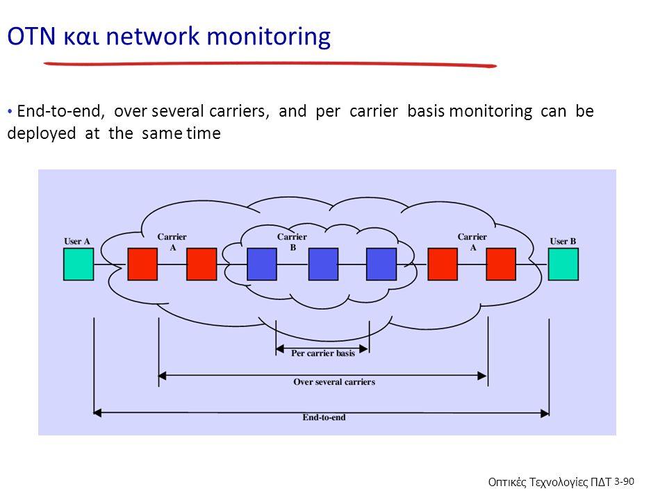 ΟΤΝ και network monitoring