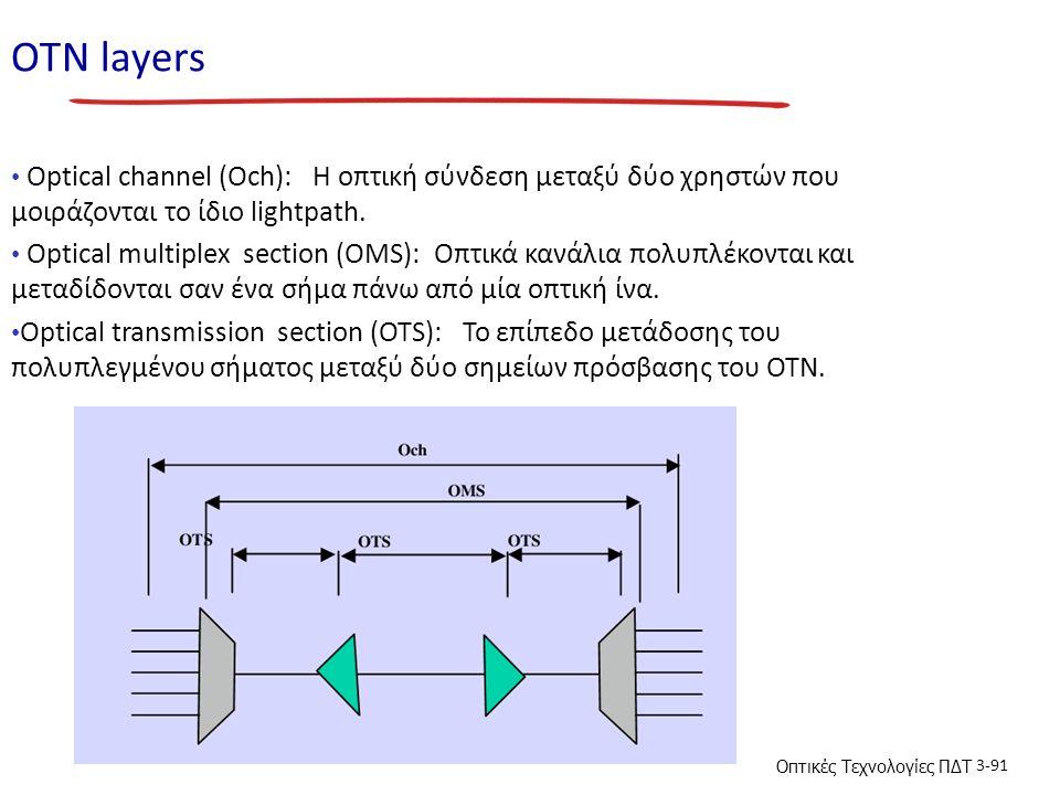 ΟΤΝ layers Optical channel (Och): H οπτική σύνδεση μεταξύ δύο χρηστών που μοιράζονται το ίδιο lightpath.