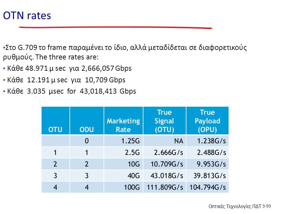 ΟΤN rates Στο G.709 το frame παραμένει το ίδιο, αλλά μεταδίδεται σε διαφορετικούς ρυθμούς. The three rates are: