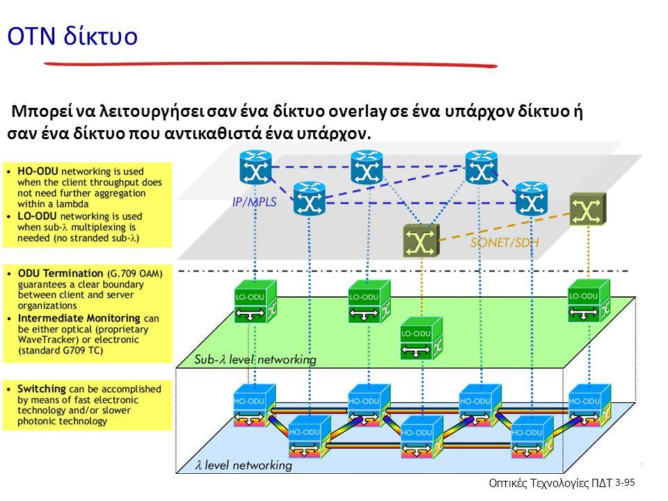 ΟΤΝ δίκτυο Μπορεί να λειτουργήσει σαν ένα δίκτυο overlay σε ένα υπάρχον δίκτυο ή σαν ένα δίκτυο που αντικαθιστά ένα υπάρχον.