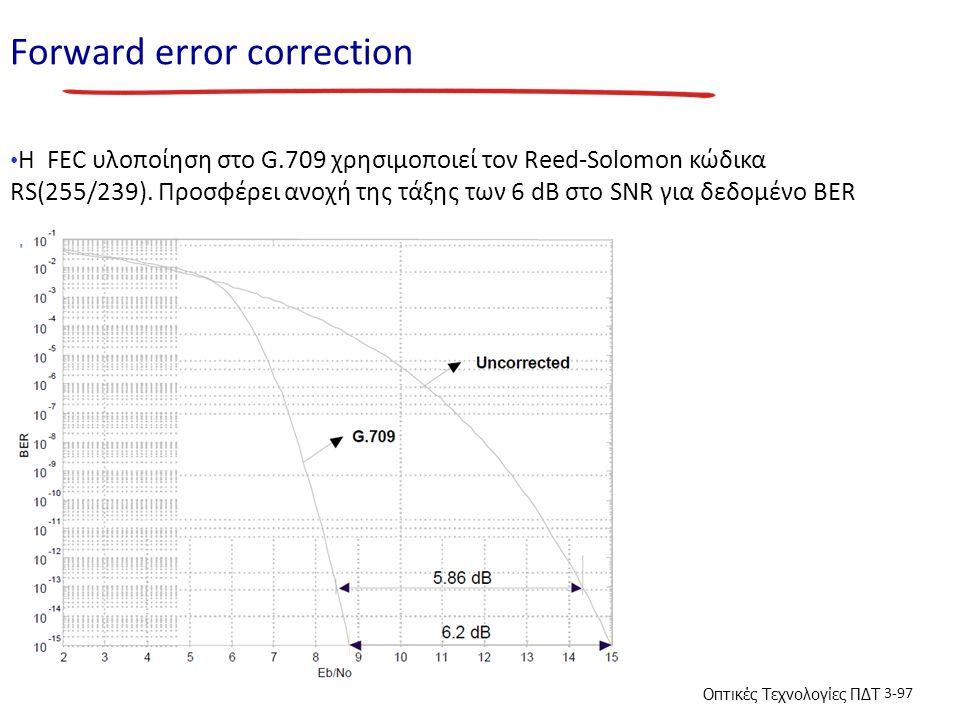 Forward error correction
