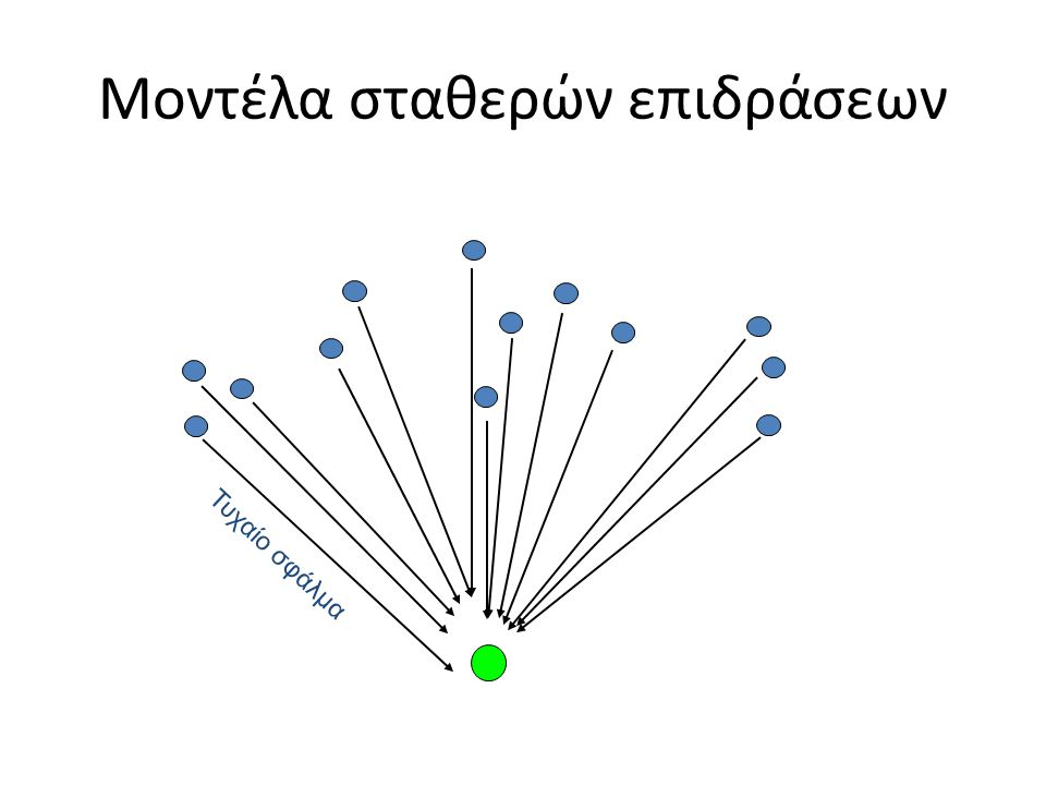 Μοντέλα σταθερών επιδράσεων
