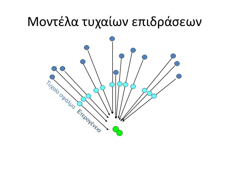 Μοντέλα τυχαίων επιδράσεων