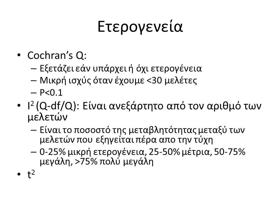 Ετερογενεία Cochran's Q: