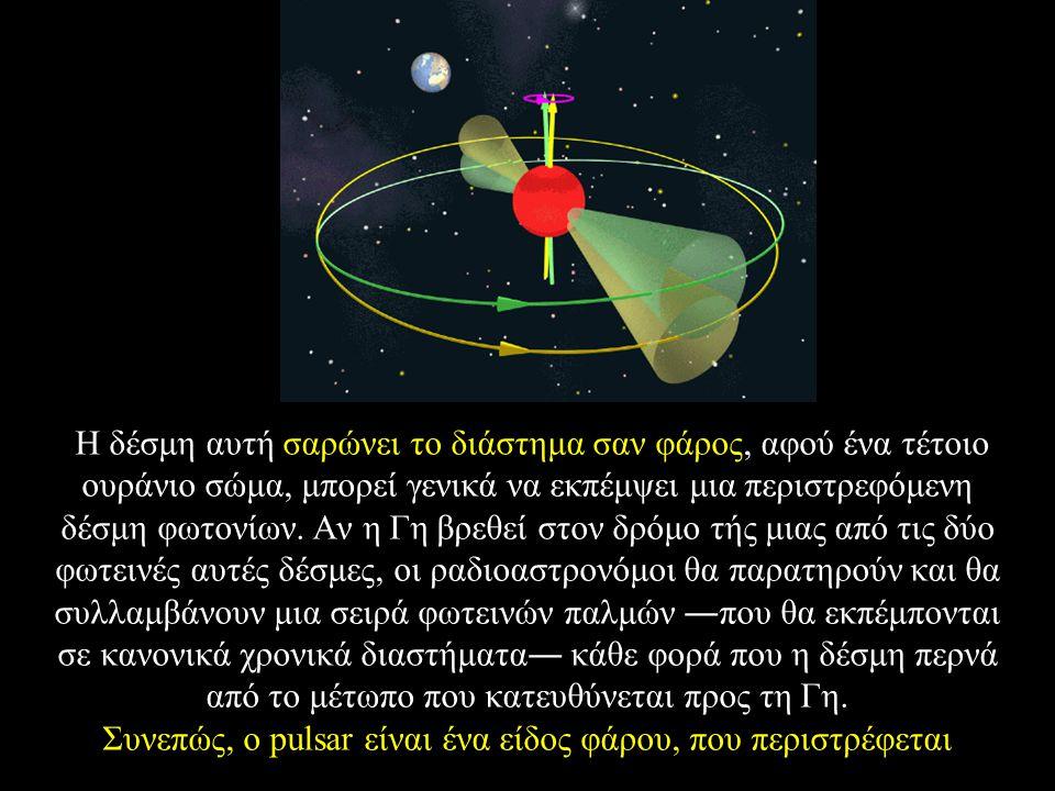 Συνεπώς, ο pulsar είναι ένα είδος φάρου, που περιστρέφεται