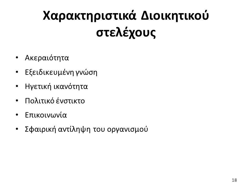 Χαρακτηριστικά Διοικητικού στελέχους