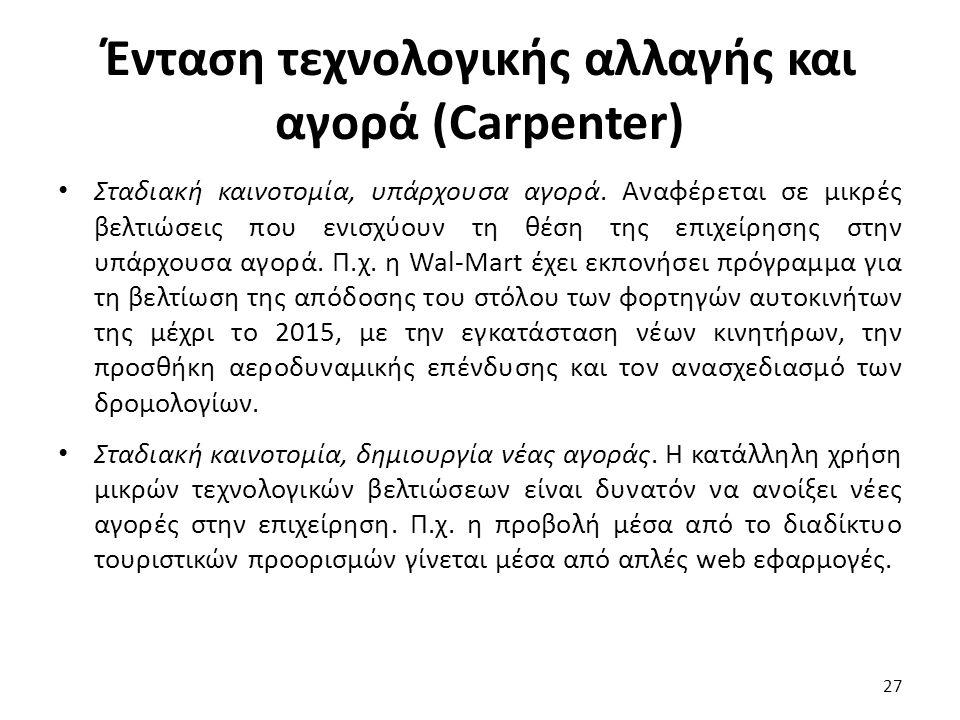 Ένταση τεχνολογικής αλλαγής και αγορά (Carpenter)