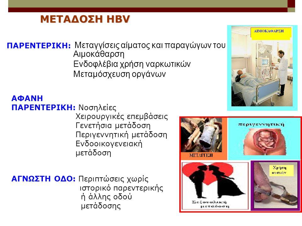 ΜΕΤΑΔΟΣΗ HBV Αιμοκάθαρση Ενδοφλέβια χρήση ναρκωτικών