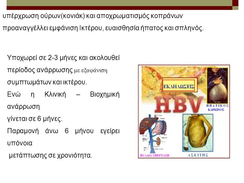 υπέρχρωση ούρων(κονιάκ) και αποχρωματισμός κοπράνων