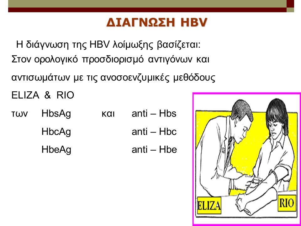 ΔΙΑΓΝΩΣΗ ΗΒV Η διάγνωση της HBV λοίμωξης βασίζεται: