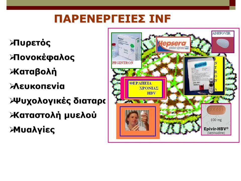 ΠΑΡΕΝΕΡΓΕΙΕΣ INF Πυρετός Πονοκέφαλος Καταβολή Λευκοπενία