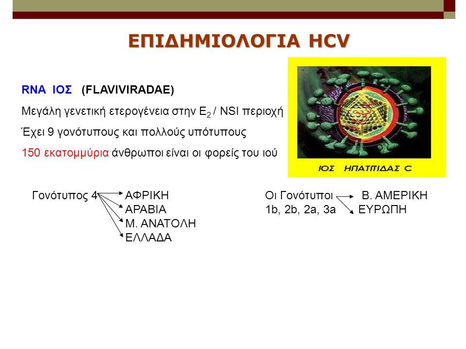 ΕΠΙΔΗΜΙΟΛΟΓΙΑ HCV RNA ΙΟΣ (FLAVIVIRADAE)