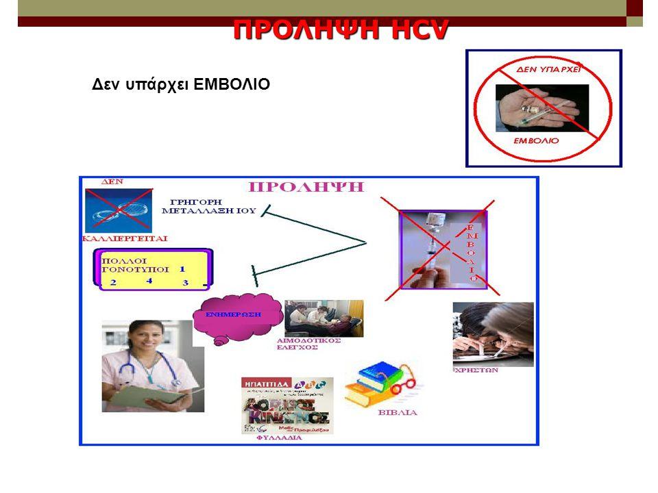 ΠΡΟΛΗΨΗ HCV Δεν υπάρχει ΕΜΒΟΛΙΟ