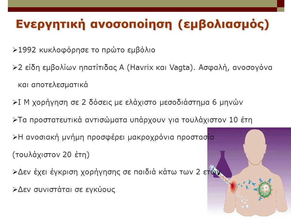 Ενεργητική ανοσοποίηση (εμβολιασμός)
