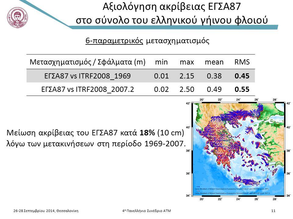 Αξιολόγηση ακρίβειας ΕΓΣΑ87 στο σύνολο του ελληνικού γήινου φλοιού