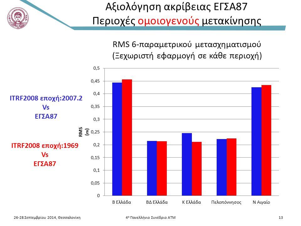 Αξιολόγηση ακρίβειας ΕΓΣΑ87 Περιοχές ομοιογενούς μετακίνησης