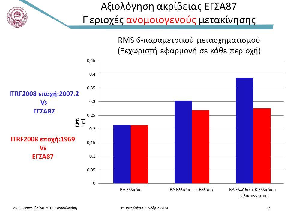 Αξιολόγηση ακρίβειας ΕΓΣΑ87 Περιοχές ανομοιογενούς μετακίνησης