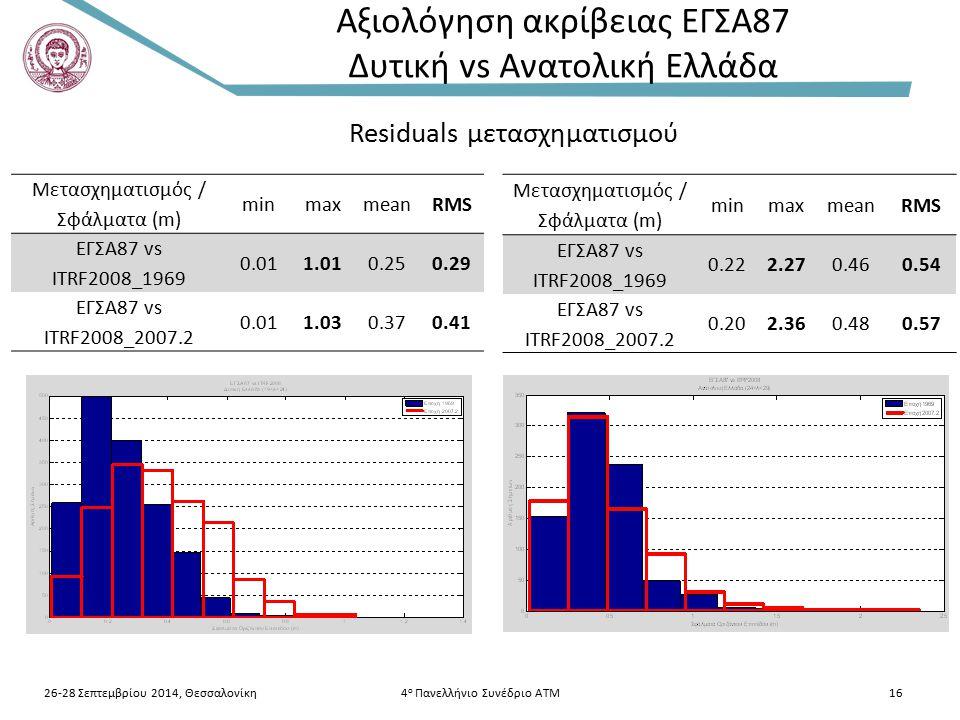 Αξιολόγηση ακρίβειας ΕΓΣΑ87 Δυτική vs Ανατολική Ελλάδα