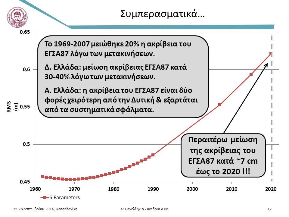 Περαιτέρω μείωση της ακρίβειας του ΕΓΣΑ87 κατά ~7 cm έως το 2020 !!!