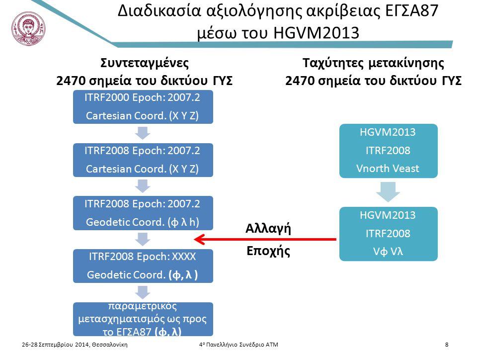 Διαδικασία αξιολόγησης ακρίβειας ΕΓΣΑ87 μέσω του HGVM2013