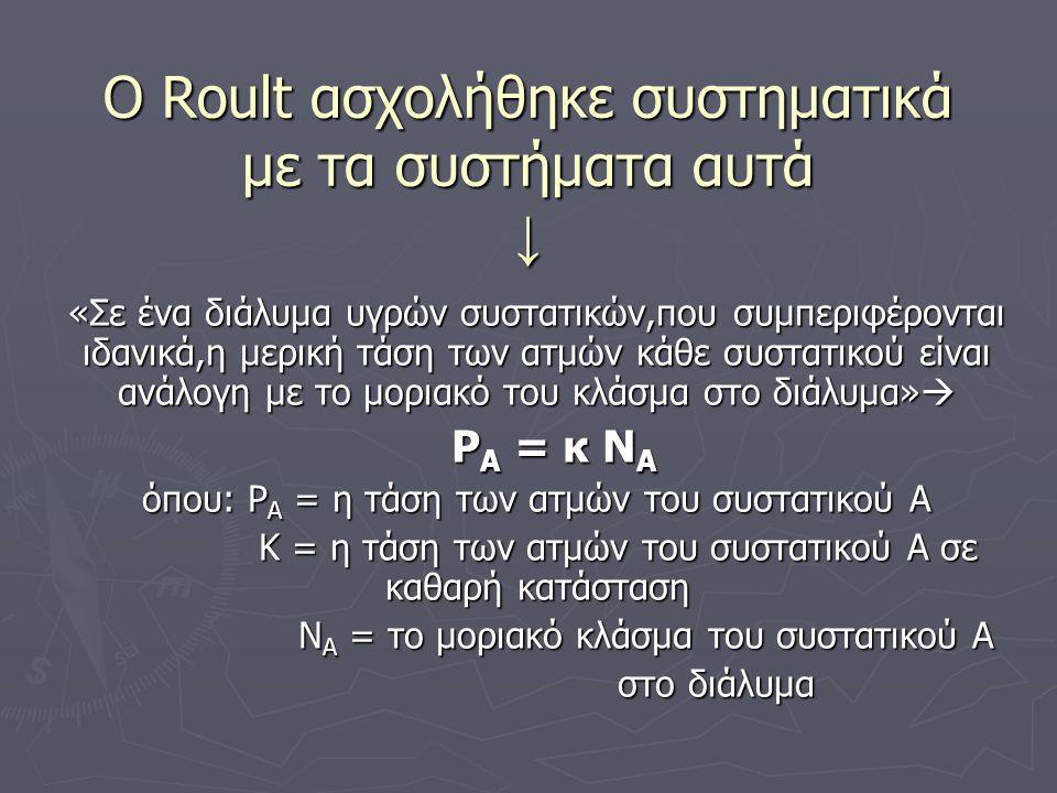 Ο Roult ασχολήθηκε συστηματικά με τα συστήματα αυτά ↓