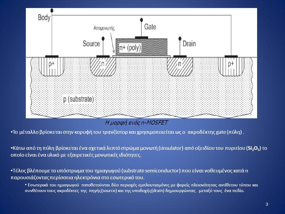 Η μορφή ενός n-MOSFET Το μέταλλο βρίσκεται στην κορυφή του τρανζίστορ και χρησιμοποιείται ως ο ακροδέκτης gate (πύλη) .
