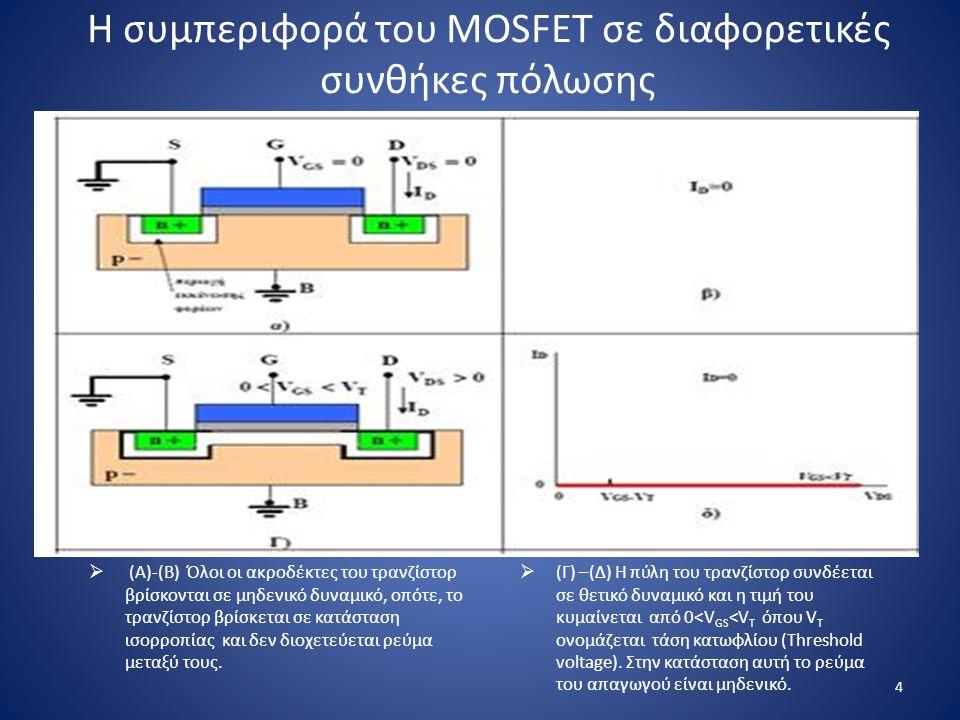 Η συμπεριφορά του MOSFET σε διαφορετικές συνθήκες πόλωσης