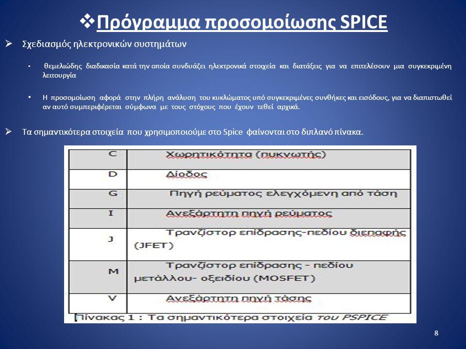 Πρόγραμμα προσομοίωσης SPICE