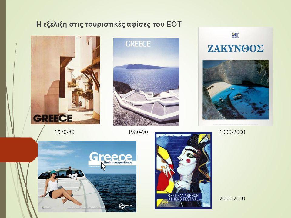 Η εξέλιξη στις τουριστικές αφίσες του ΕΟΤ