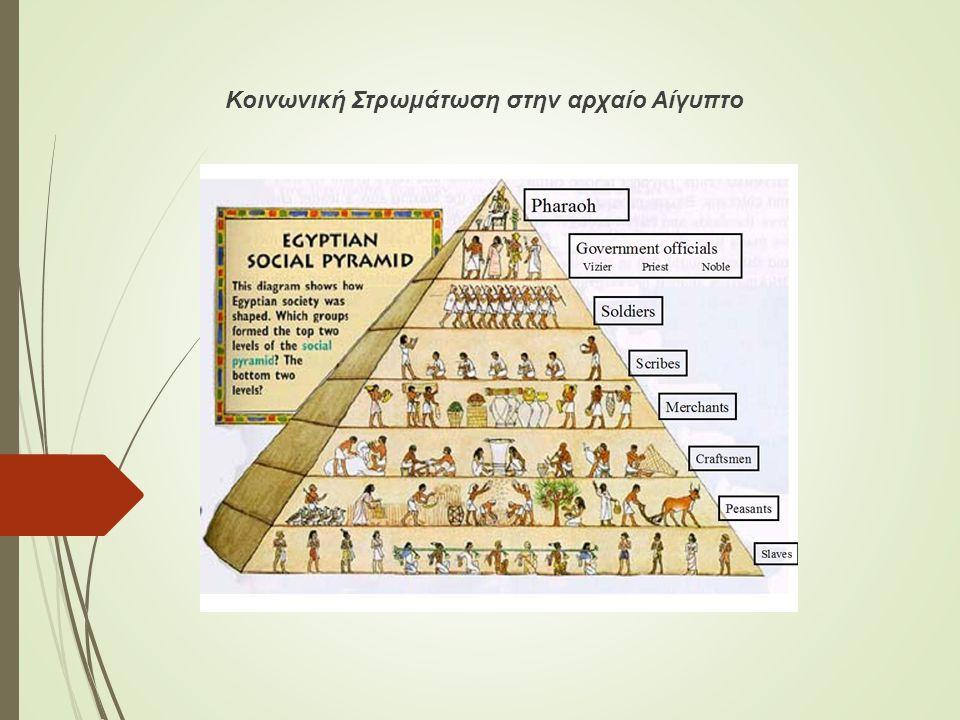 Κοινωνική Στρωμάτωση στην αρχαίο Αίγυπτο