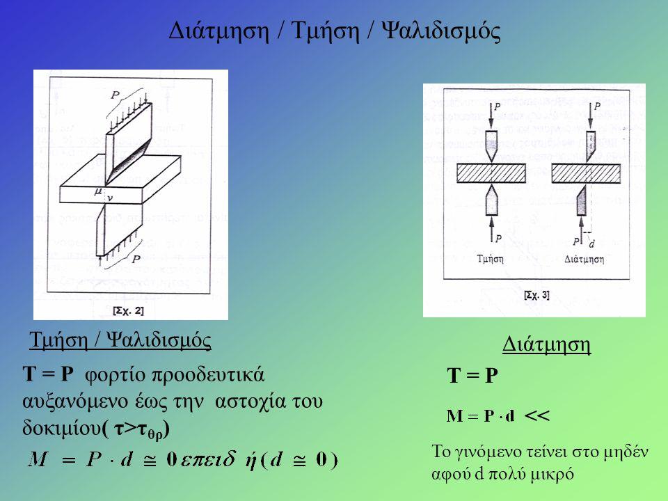 Διάτμηση / Τμήση / Ψαλιδισμός