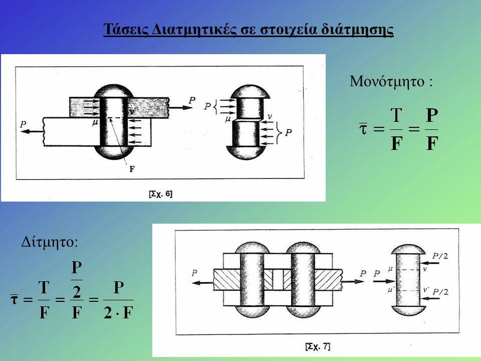 Τάσεις Διατμητικές σε στοιχεία διάτμησης