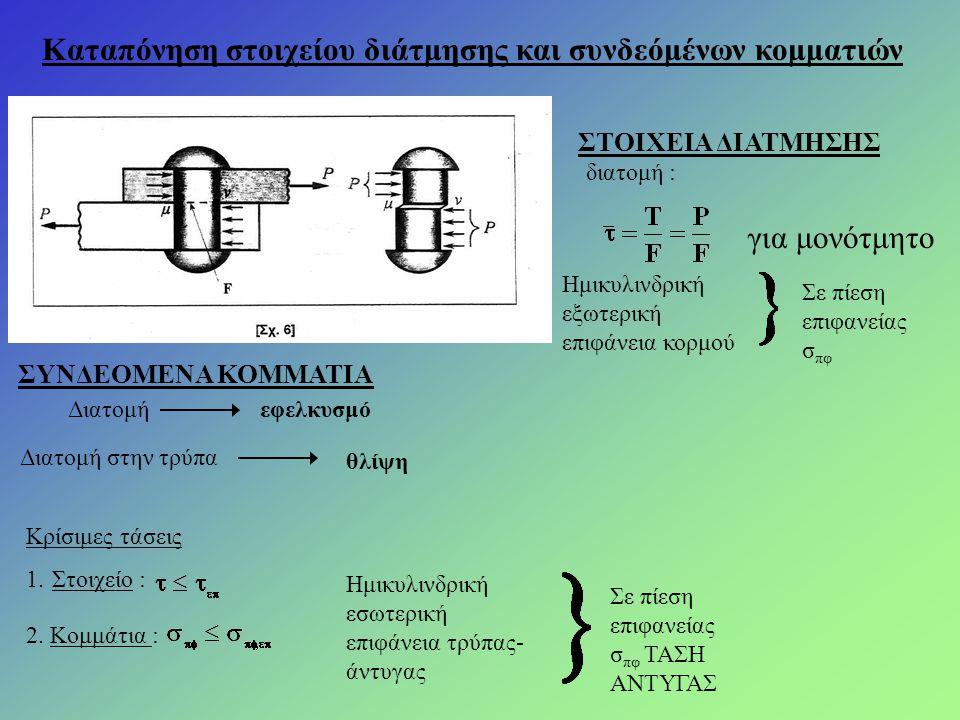 Καταπόνηση στοιχείου διάτμησης και συνδεόμένων κομματιών