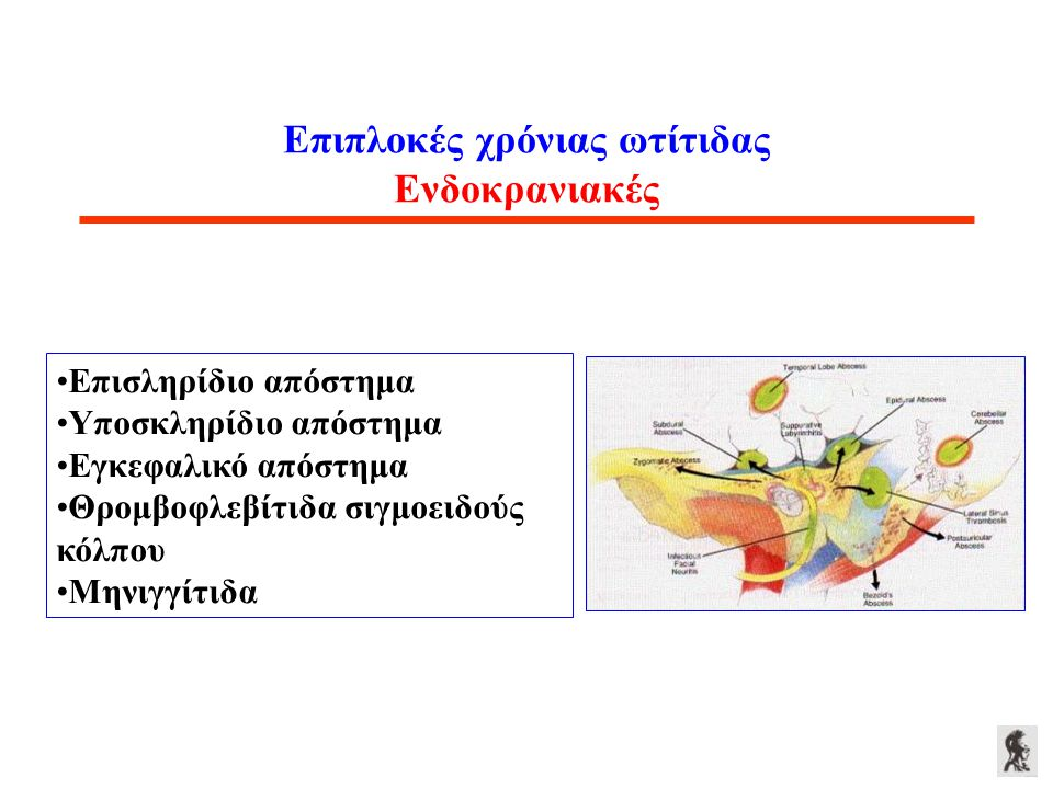 Επιπλοκές χρόνιας ωτίτιδας Ενδοκρανιακές